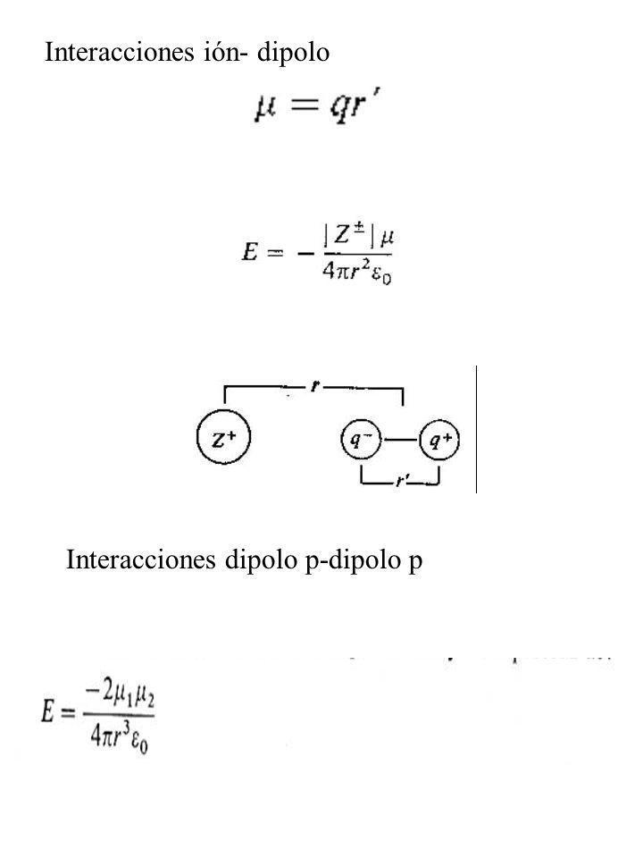 Interacciones ión- dipolo