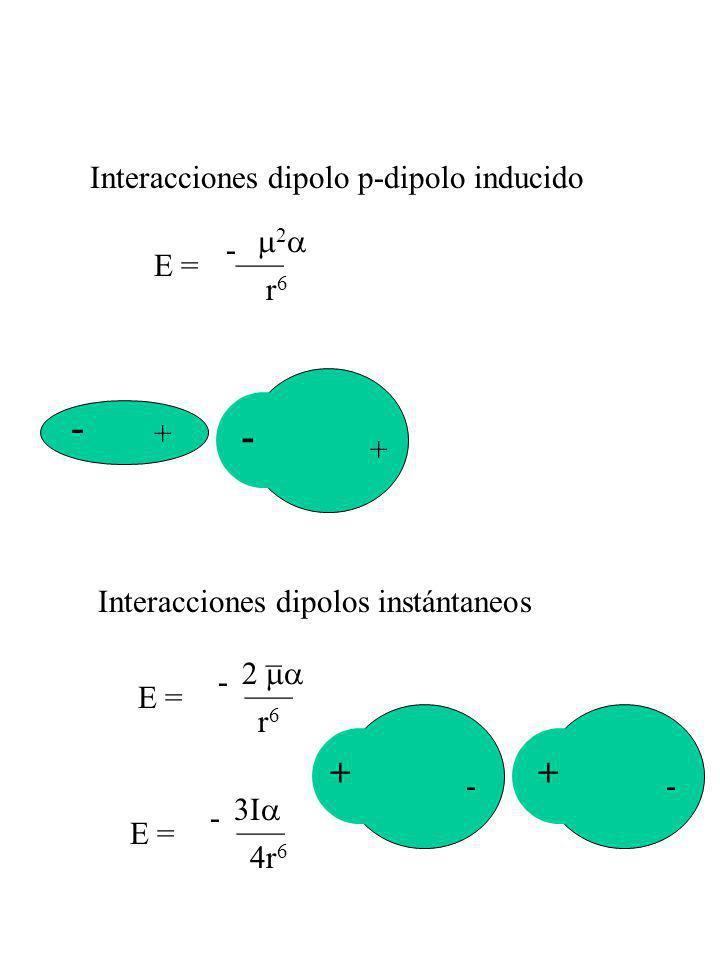 - - + + Interacciones dipolo p-dipolo inducido 2 -___ E = r6 + +