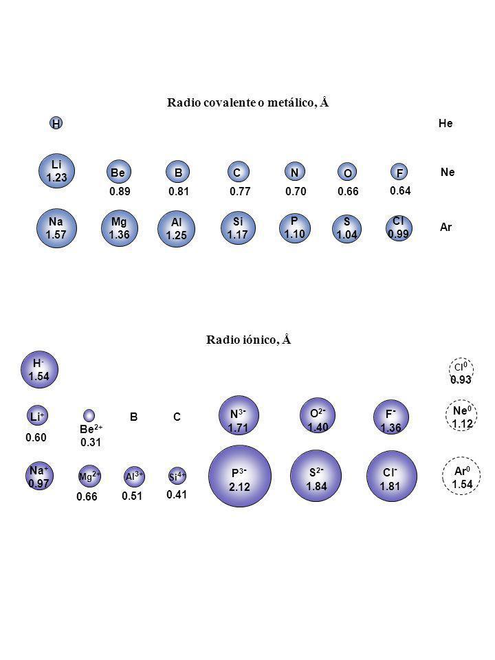 Radio covalente o metálico, Å