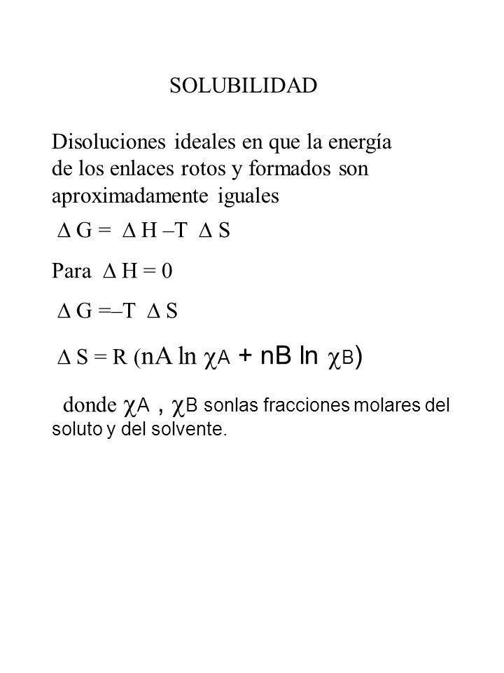SOLUBILIDAD Disoluciones ideales en que la energía de los enlaces rotos y formados son aproximadamente iguales.