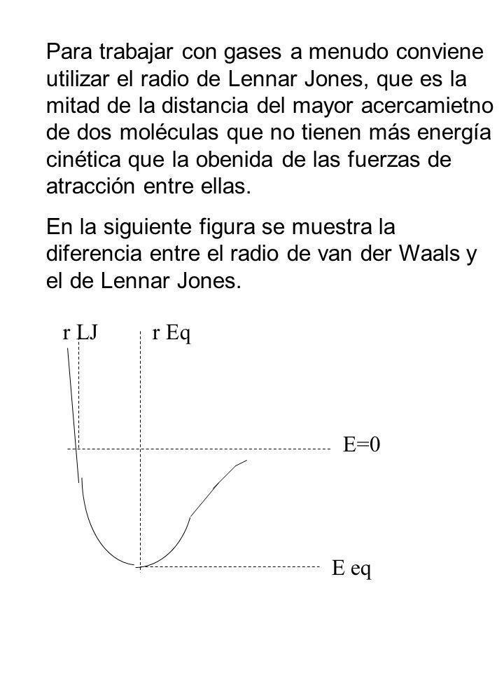 Para trabajar con gases a menudo conviene utilizar el radio de Lennar Jones, que es la mitad de la distancia del mayor acercamietno de dos moléculas que no tienen más energía cinética que la obenida de las fuerzas de atracción entre ellas.