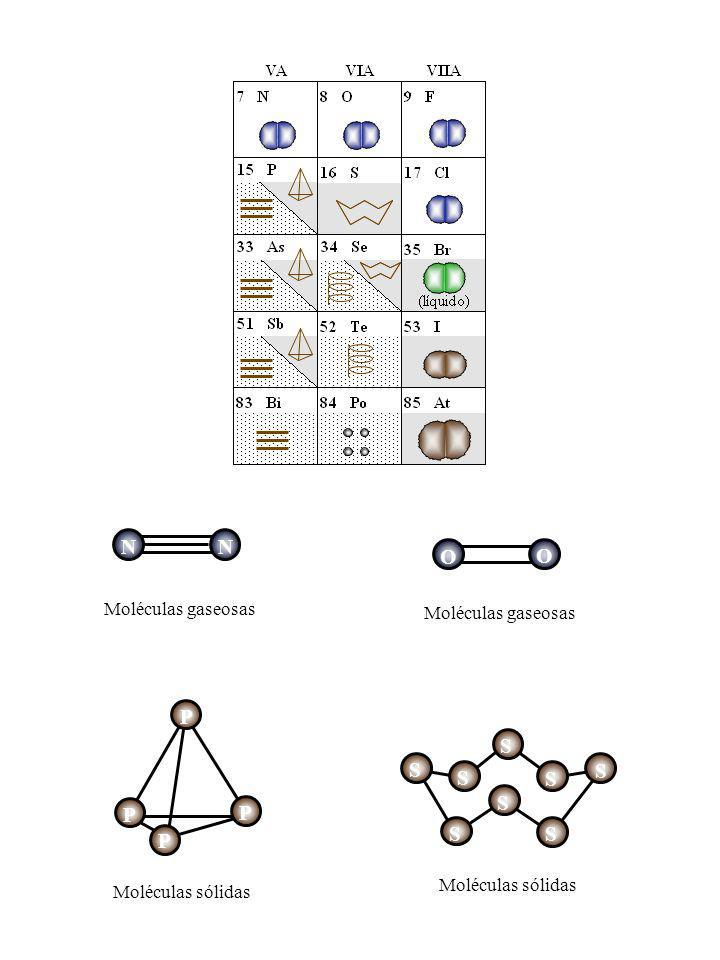 N O S P Moléculas gaseosas Moléculas gaseosas Moléculas sólidas
