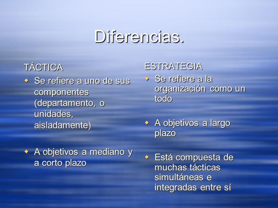 Diferencias. TÁCTICA. Se refiere a uno de sus componentes (departamento, o unidades, aisladamente)