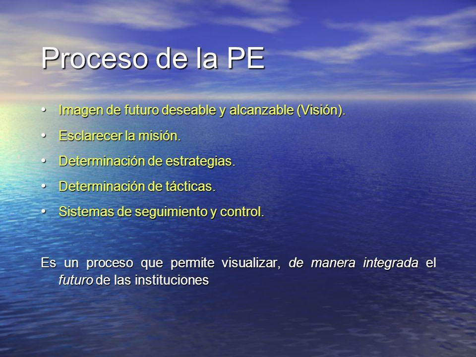 Proceso de la PE Imagen de futuro deseable y alcanzable (Visión).
