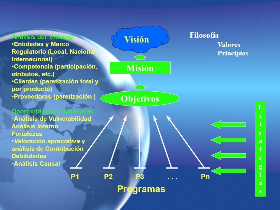 Visión Misión Objetivos Programas Filosofía Valores Principios E s t r