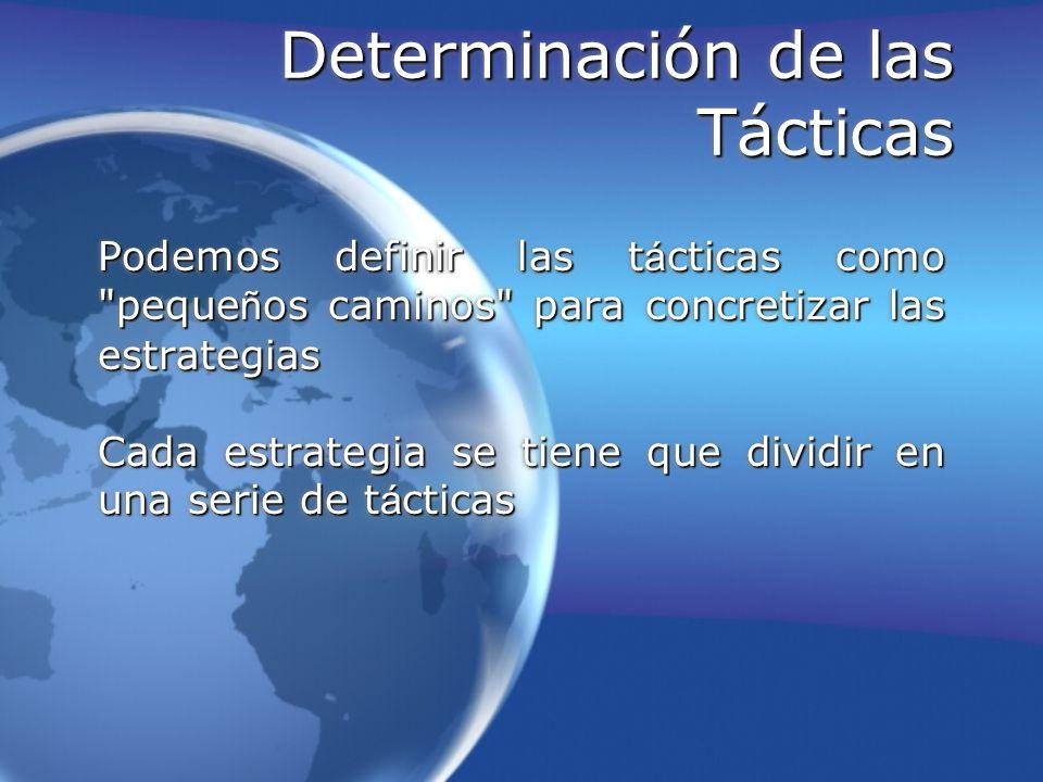 Determinación de las Tácticas