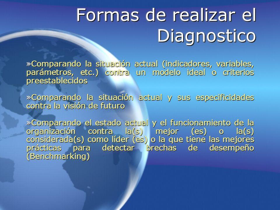 Formas de realizar el Diagnostico