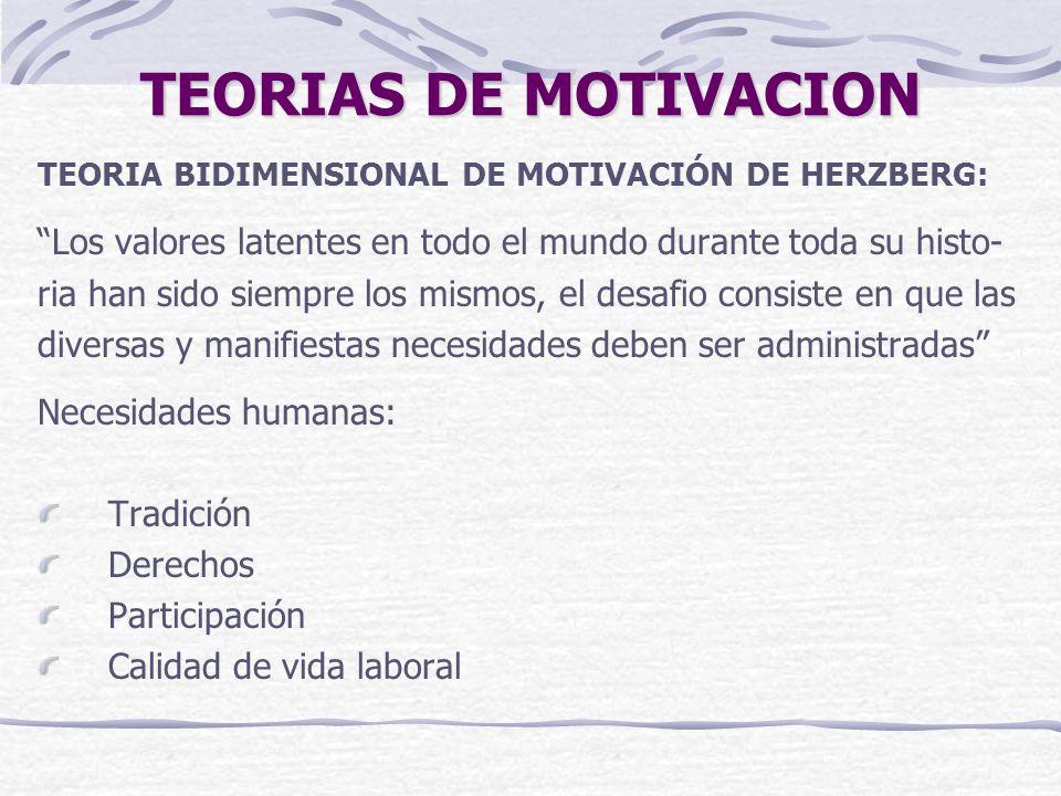 TEORIAS DE MOTIVACION TEORIA BIDIMENSIONAL DE MOTIVACIÓN DE HERZBERG: Los valores latentes en todo el mundo durante toda su histo-