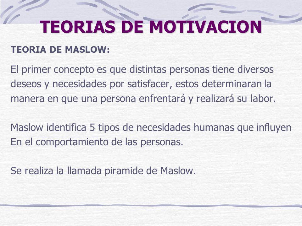 TEORIAS DE MOTIVACION TEORIA DE MASLOW: El primer concepto es que distintas personas tiene diversos.