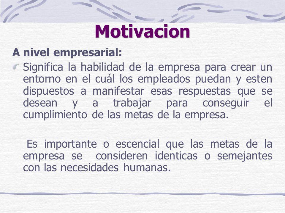 Motivacion A nivel empresarial: