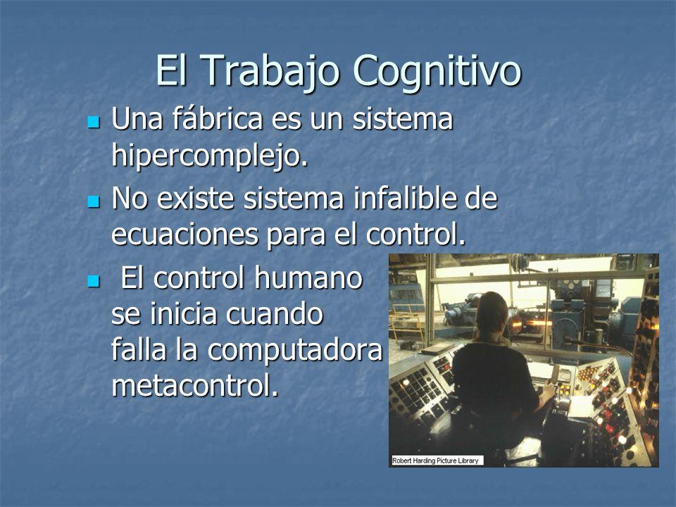 El Trabajo Cognitivo Una fábrica es un sistema hipercomplejo.