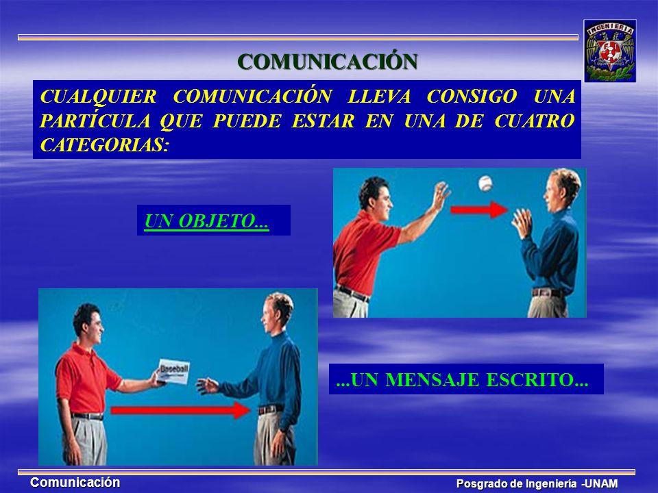 COMUNICACIÓN CUALQUIER COMUNICACIÓN LLEVA CONSIGO UNA PARTÍCULA QUE PUEDE ESTAR EN UNA DE CUATRO CATEGORIAS: