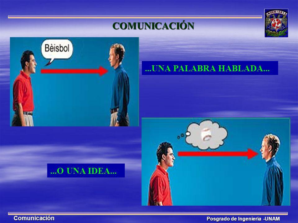 COMUNICACIÓN ...UNA PALABRA HABLADA... ...O UNA IDEA... Comunicación
