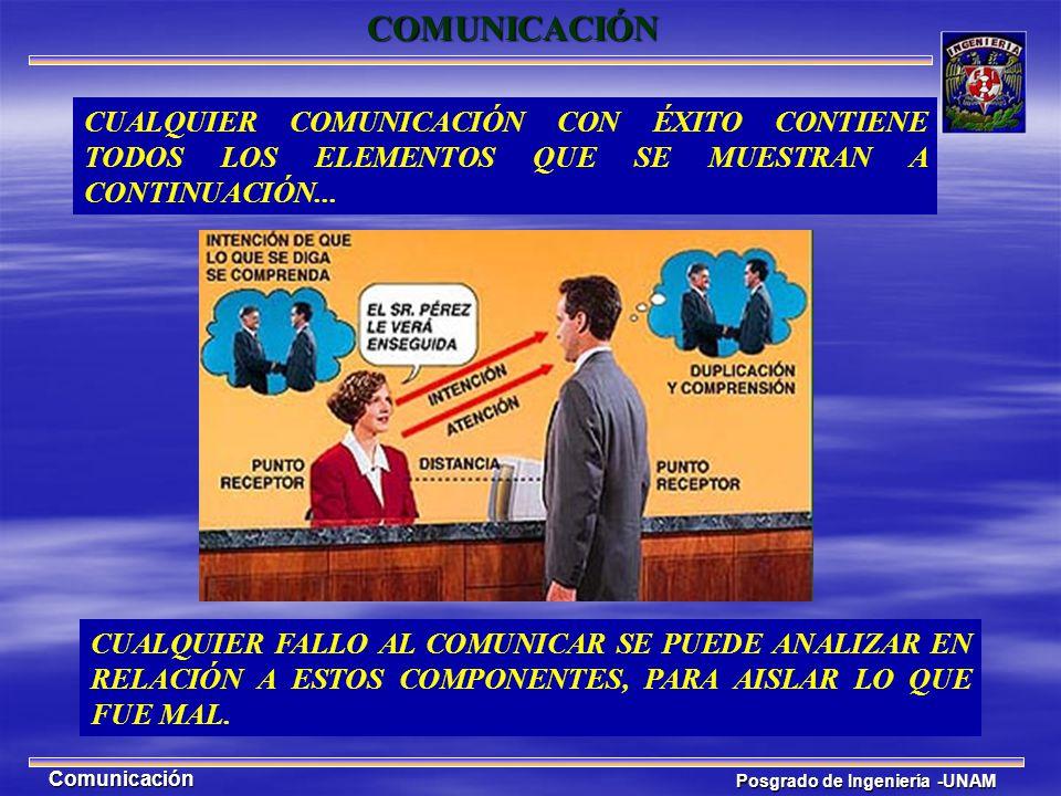 COMUNICACIÓN CUALQUIER COMUNICACIÓN CON ÉXITO CONTIENE TODOS LOS ELEMENTOS QUE SE MUESTRAN A CONTINUACIÓN...