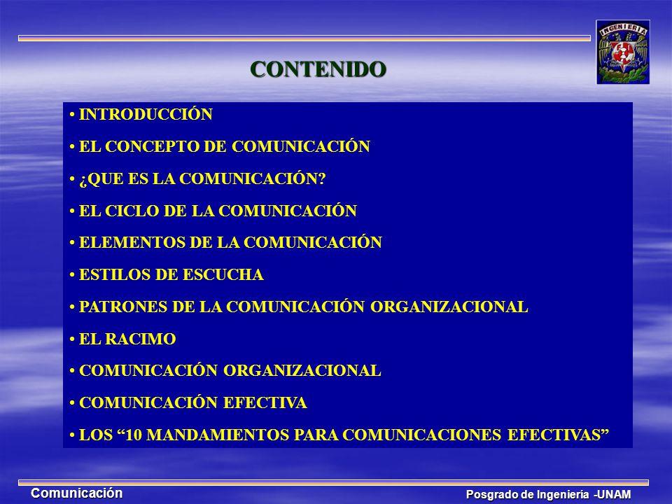 CONTENIDO INTRODUCCIÓN EL CONCEPTO DE COMUNICACIÓN