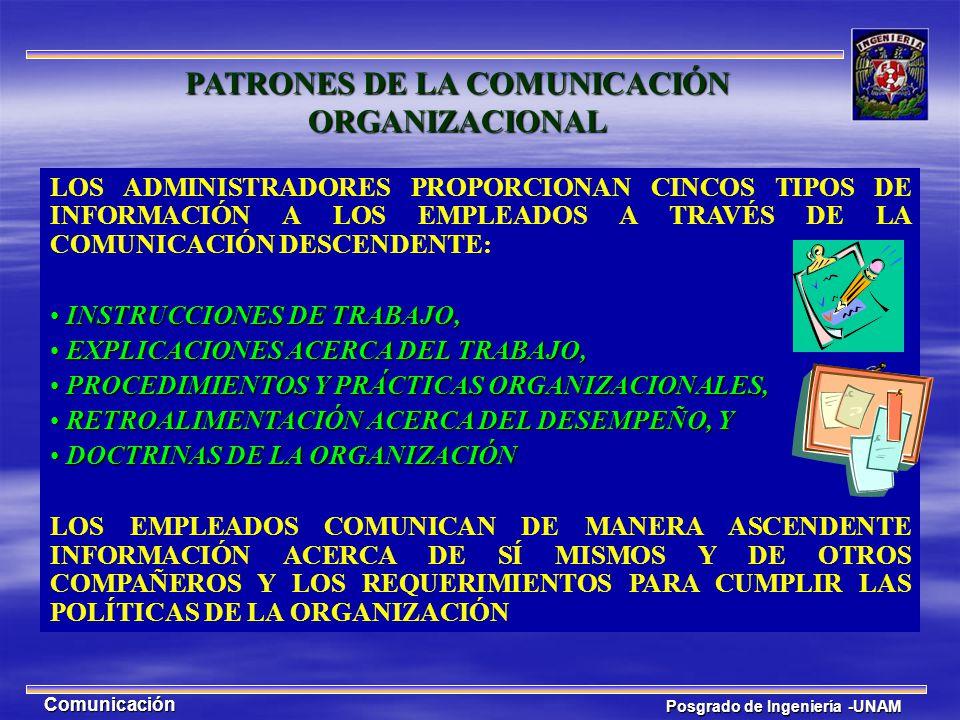 PATRONES DE LA COMUNICACIÓN ORGANIZACIONAL