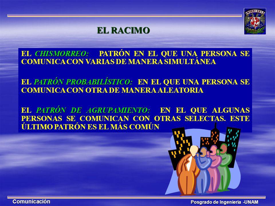 EL RACIMO EL CHISMORREO: PATRÓN EN EL QUE UNA PERSONA SE COMUNICA CON VARIAS DE MANERA SIMULTÁNEA.