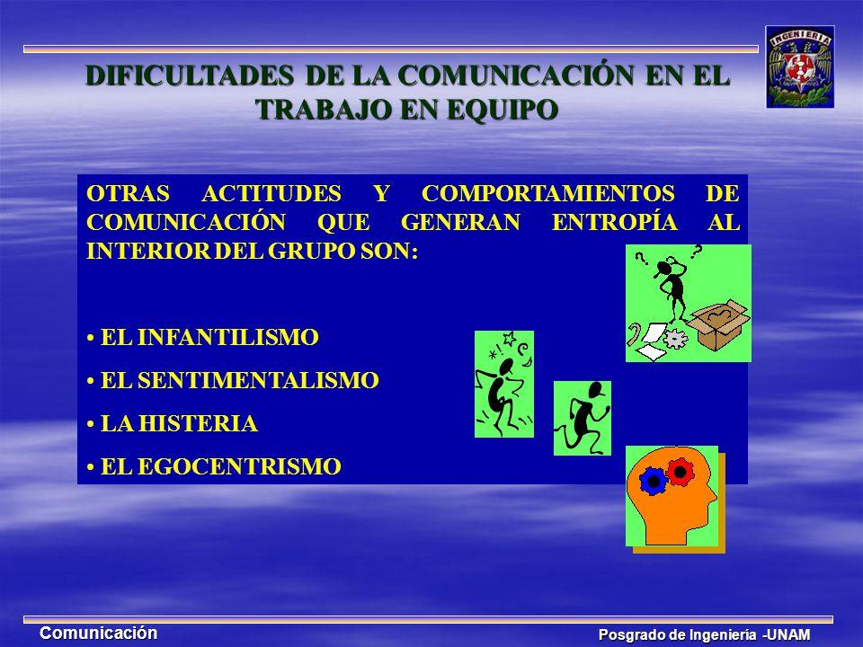 DIFICULTADES DE LA COMUNICACIÓN EN EL TRABAJO EN EQUIPO