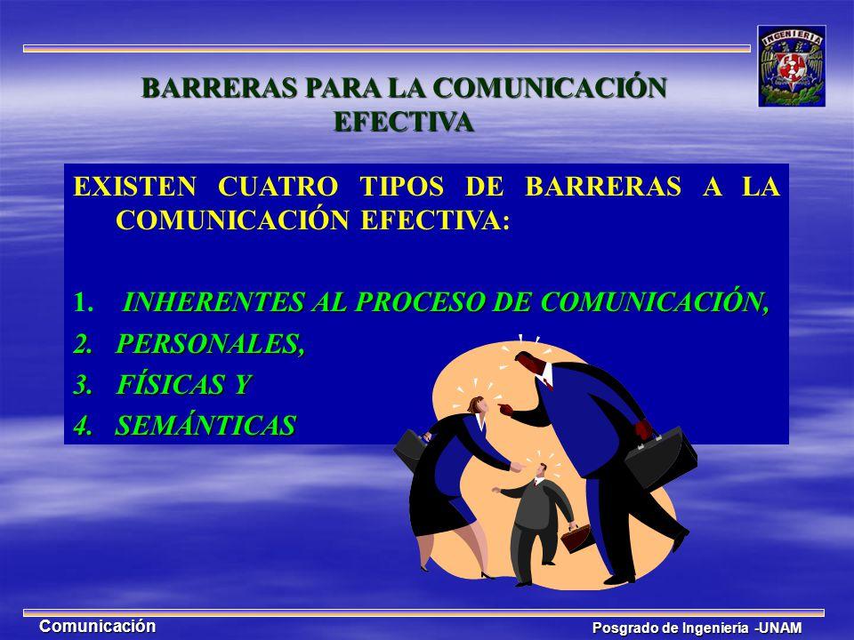 BARRERAS PARA LA COMUNICACIÓN EFECTIVA