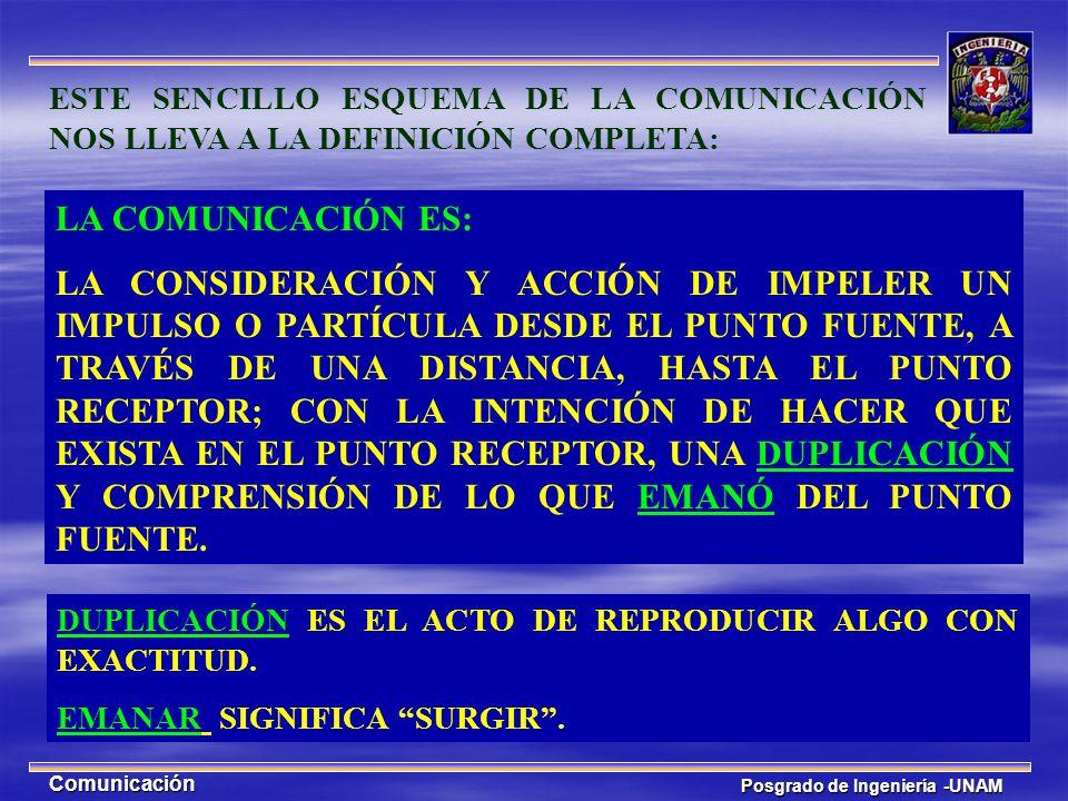ESTE SENCILLO ESQUEMA DE LA COMUNICACIÓN NOS LLEVA A LA DEFINICIÓN COMPLETA: