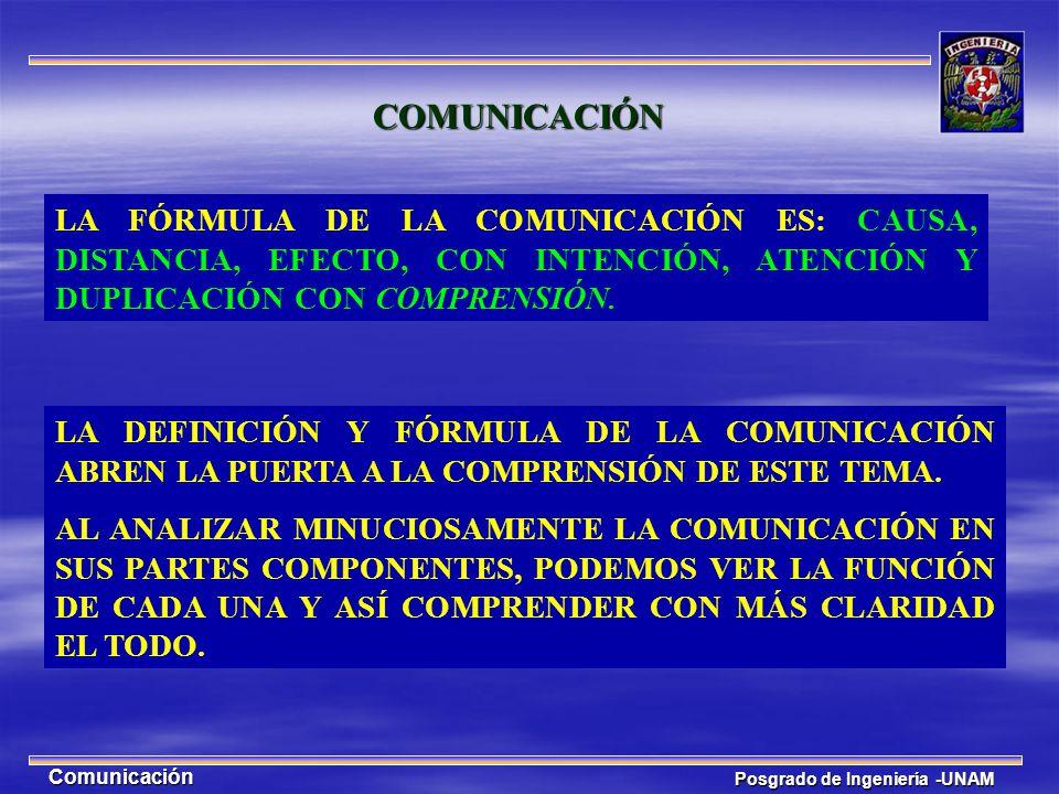 COMUNICACIÓN LA FÓRMULA DE LA COMUNICACIÓN ES: CAUSA, DISTANCIA, EFECTO, CON INTENCIÓN, ATENCIÓN Y DUPLICACIÓN CON COMPRENSIÓN.
