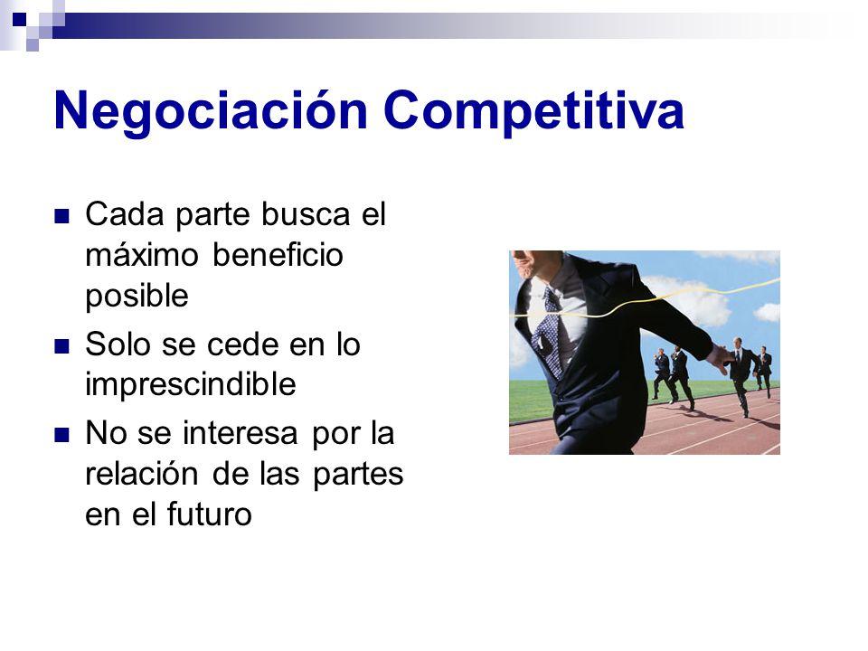Negociación Competitiva