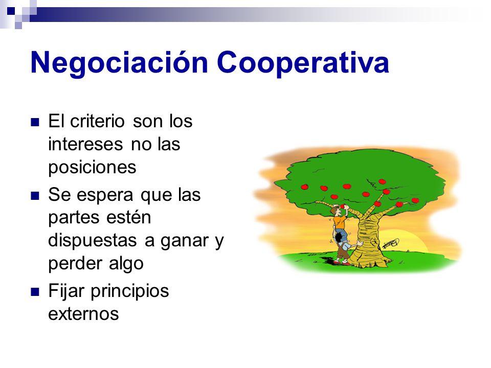 Negociación Cooperativa