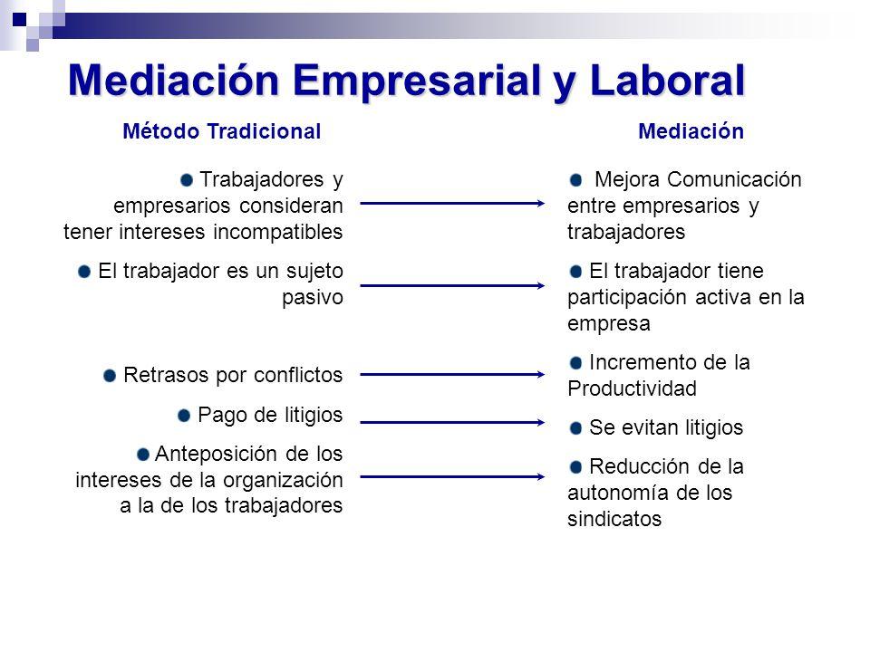 Mediación Empresarial y Laboral