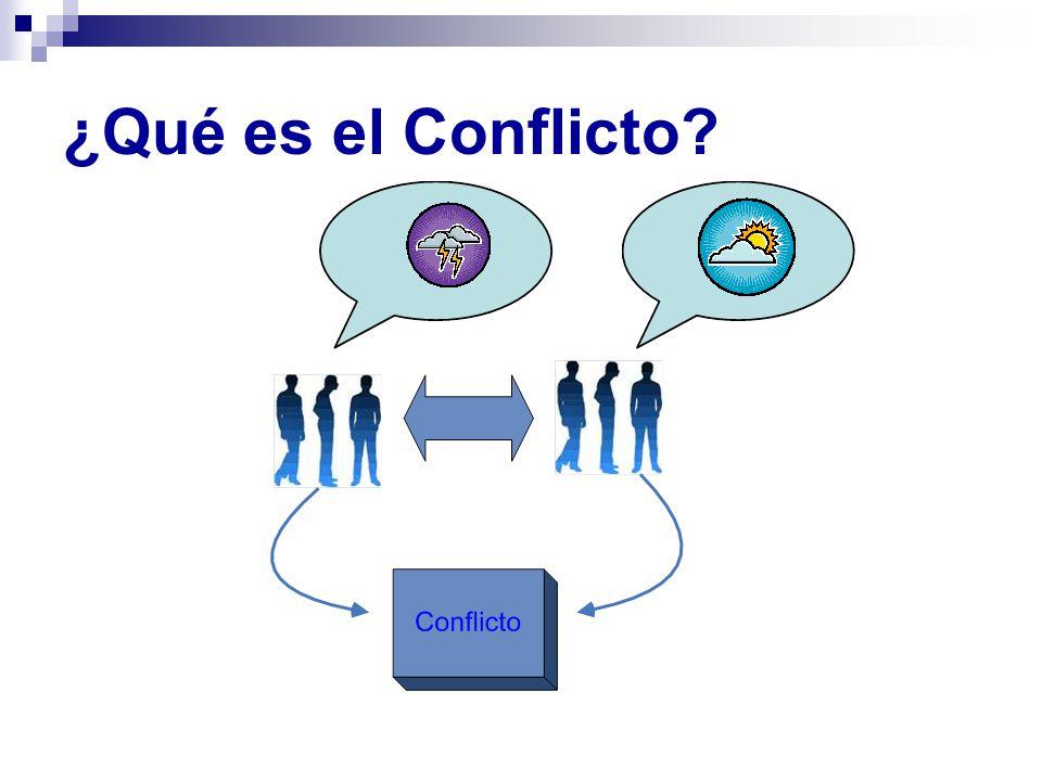 ¿Qué es el Conflicto