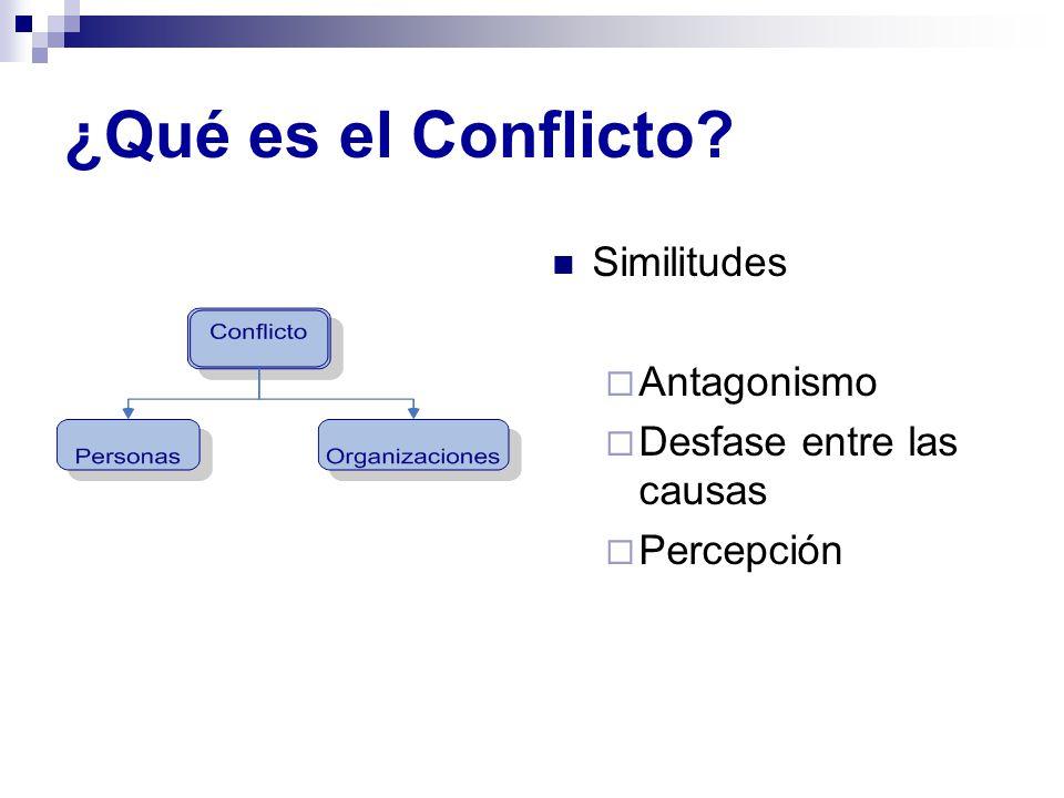 ¿Qué es el Conflicto Similitudes Antagonismo Desfase entre las causas