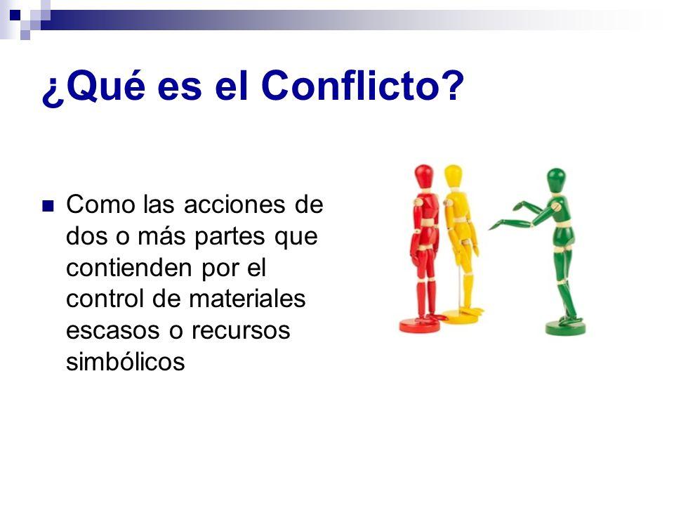 ¿Qué es el Conflicto.