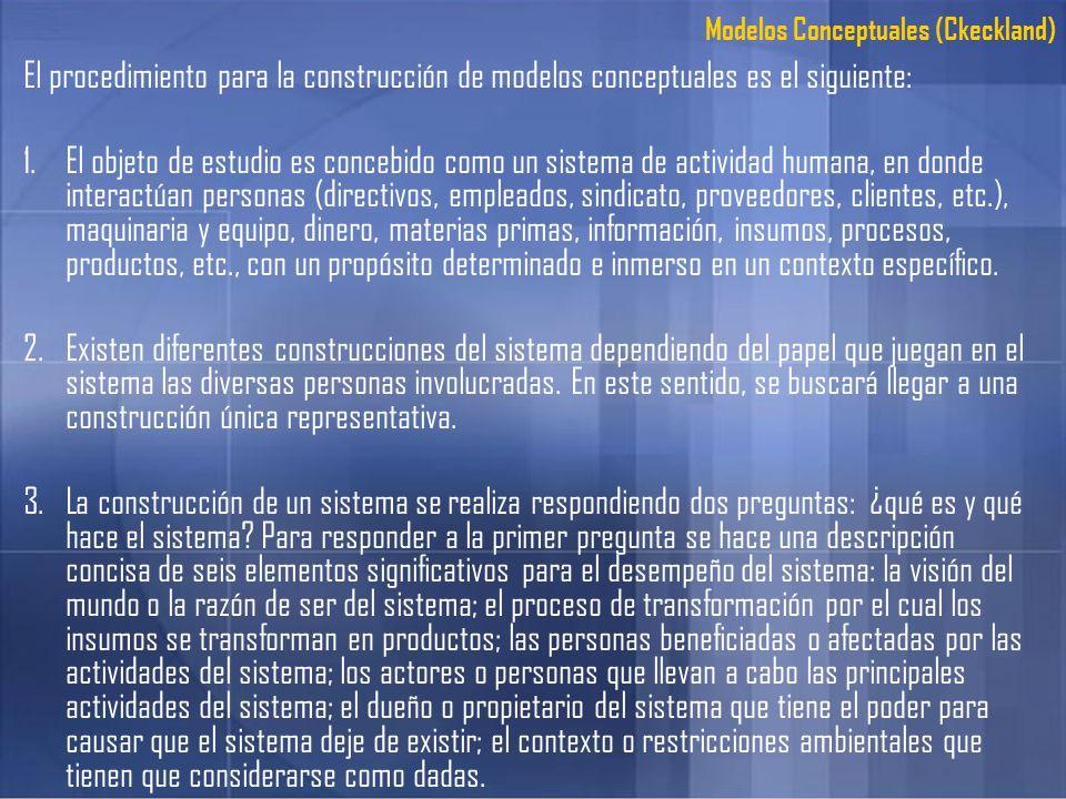 Modelos Conceptuales (Ckeckland)
