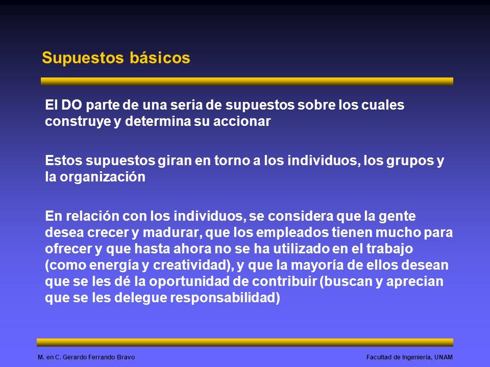 Supuestos básicos El DO parte de una seria de supuestos sobre los cuales construye y determina su accionar.