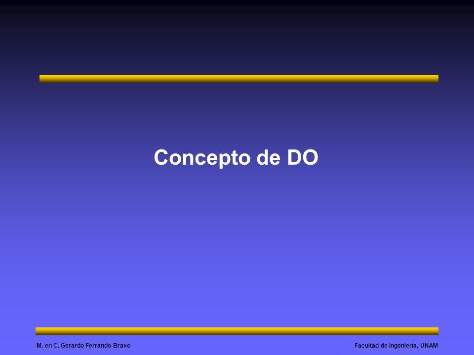 Concepto de DO
