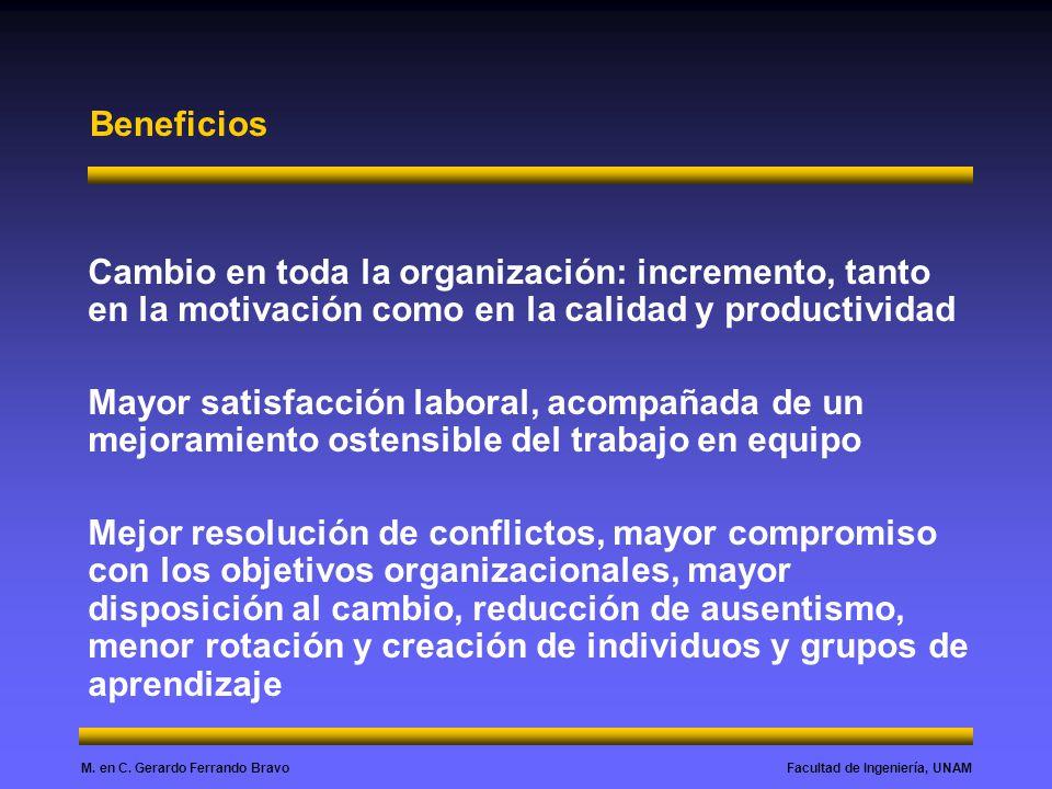 Beneficios Cambio en toda la organización: incremento, tanto en la motivación como en la calidad y productividad.