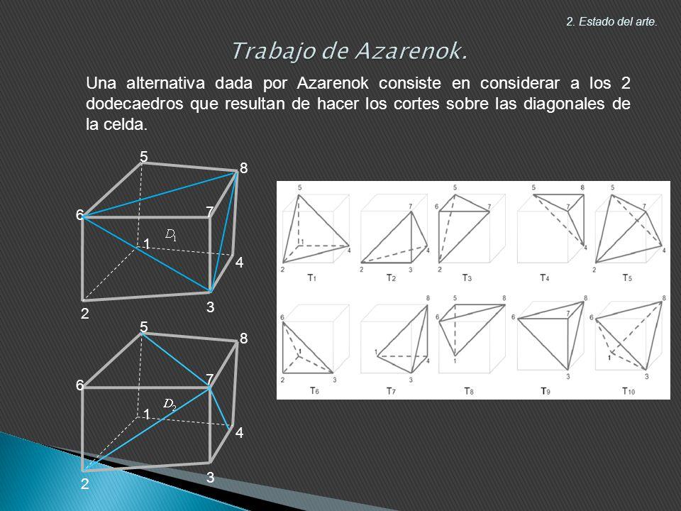 Trabajo de Azarenok. 2. Estado del arte.