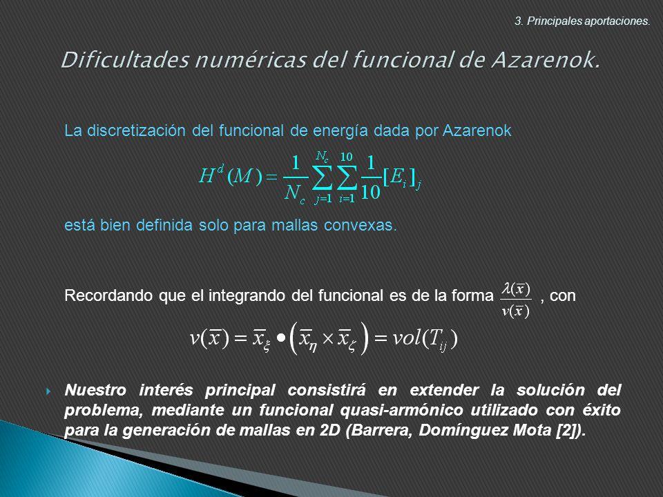 Dificultades numéricas del funcional de Azarenok.