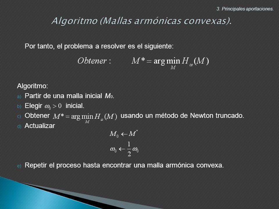 Algoritmo (Mallas armónicas convexas).