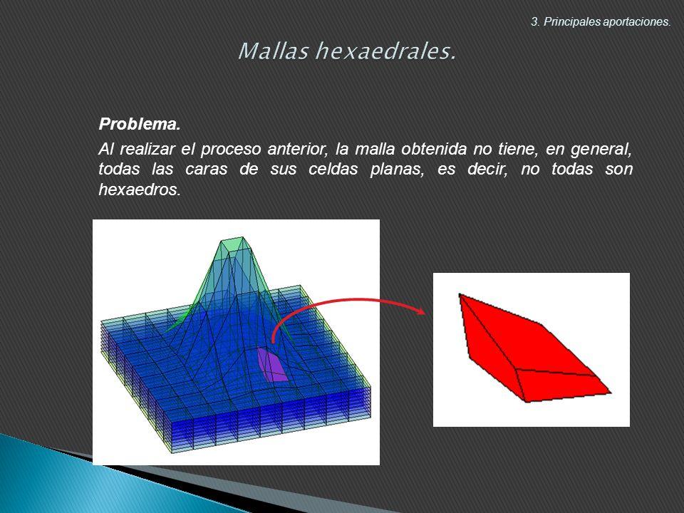 Mallas hexaedrales. 3. Principales aportaciones.
