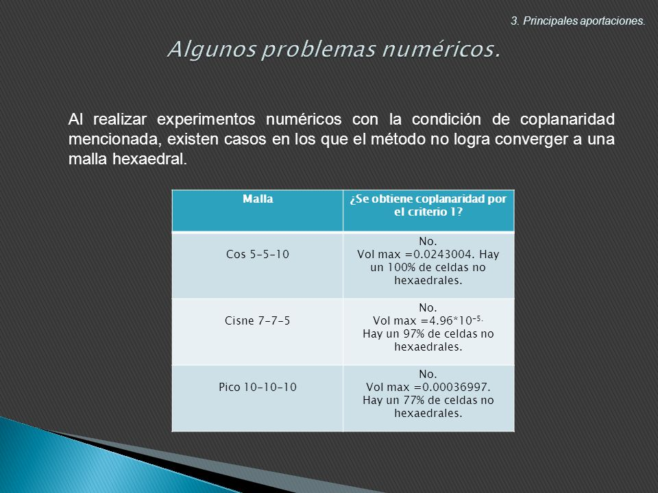 Algunos problemas numéricos.