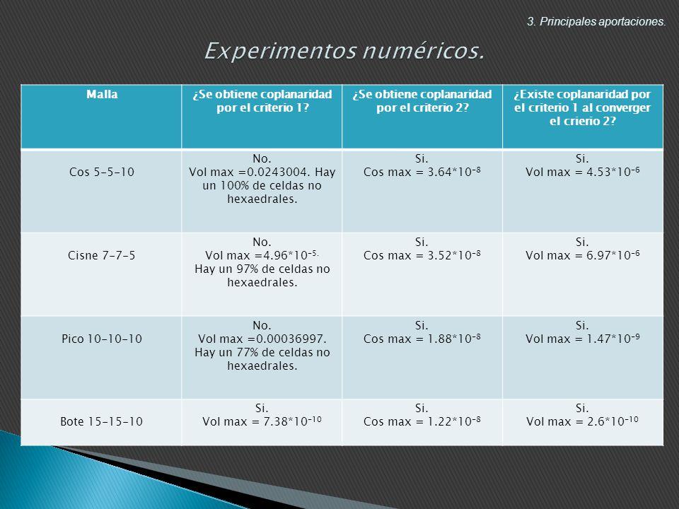 Experimentos numéricos.