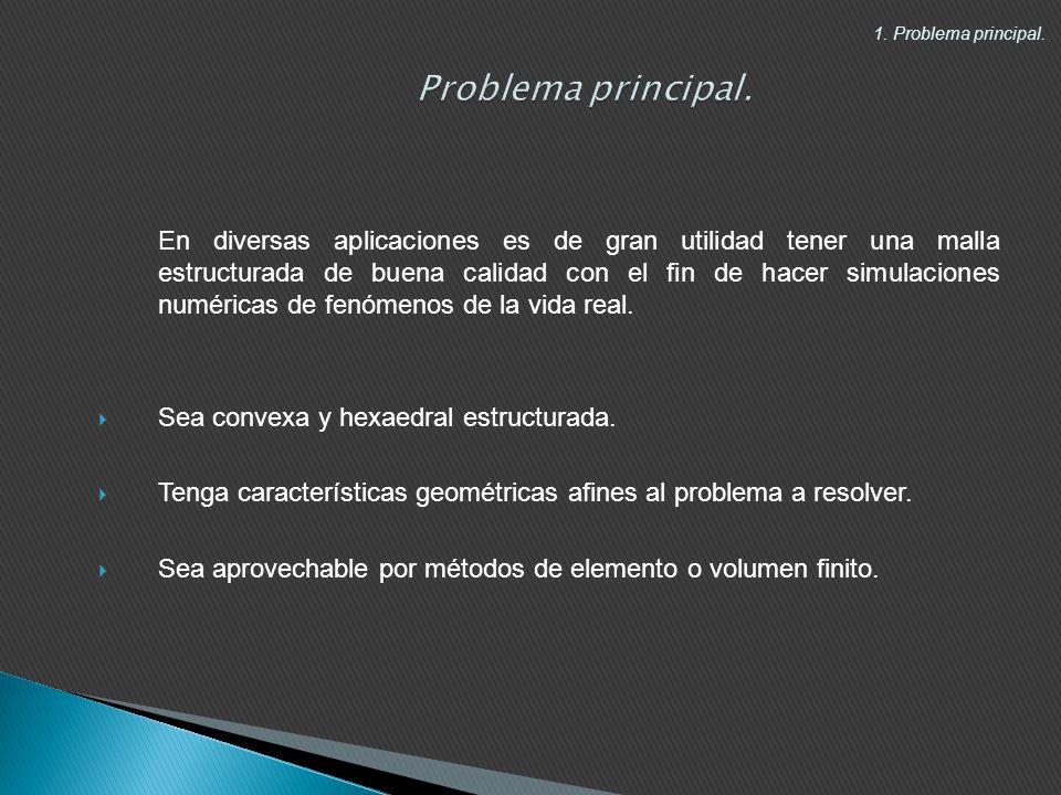 1. Problema principal. Problema principal.