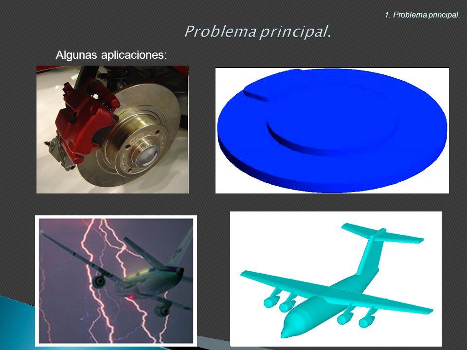 Problema principal. 1. Problema principal. Algunas aplicaciones: