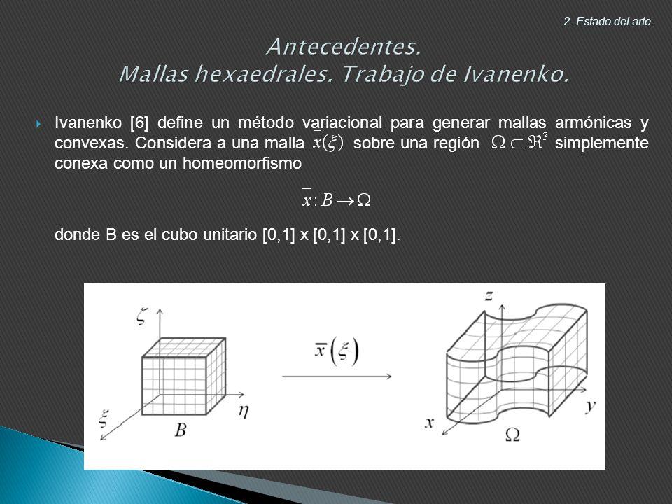 Antecedentes. Mallas hexaedrales. Trabajo de Ivanenko.