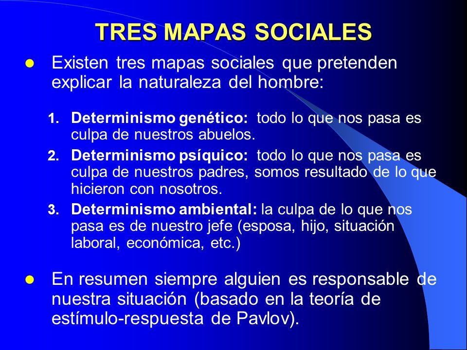 TRES MAPAS SOCIALES Existen tres mapas sociales que pretenden explicar la naturaleza del hombre: