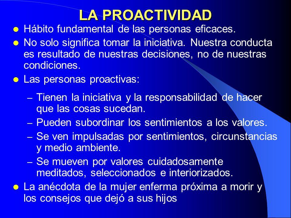 LA PROACTIVIDAD Hábito fundamental de las personas eficaces.