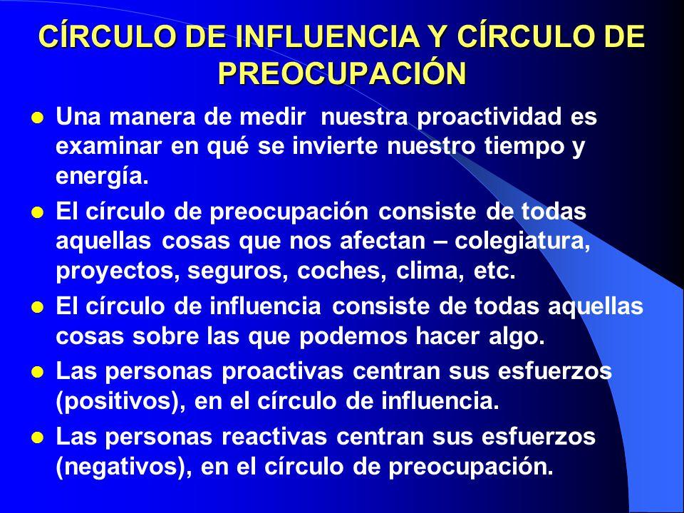 CÍRCULO DE INFLUENCIA Y CÍRCULO DE PREOCUPACIÓN