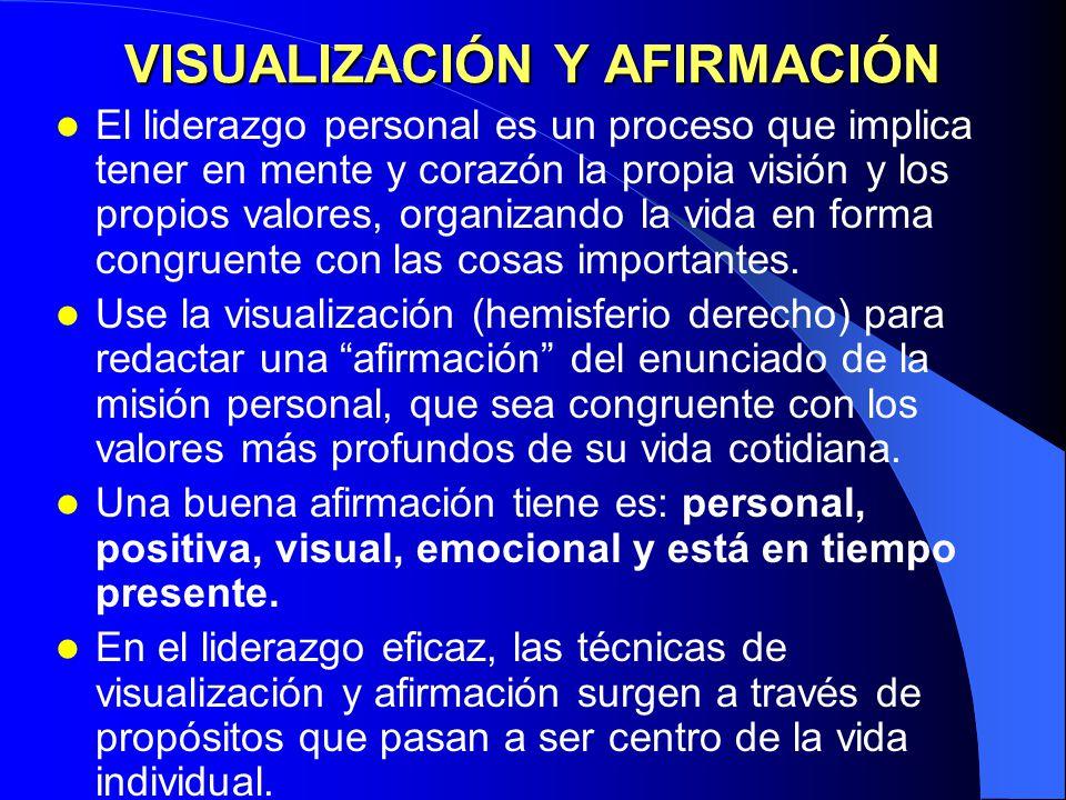VISUALIZACIÓN Y AFIRMACIÓN