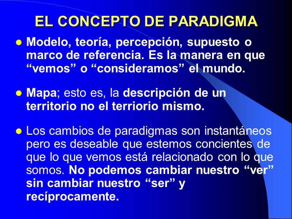 EL CONCEPTO DE PARADIGMA