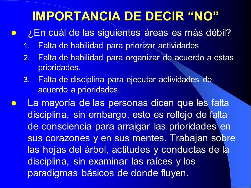 IMPORTANCIA DE DECIR NO